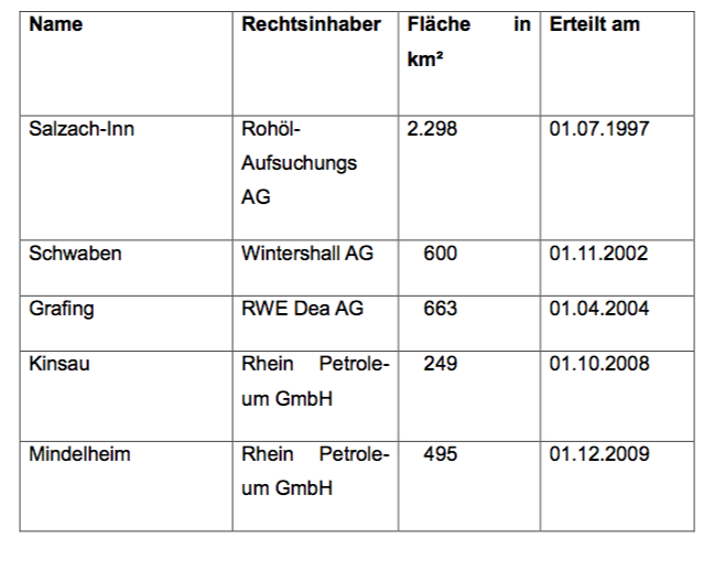 140620 Tabelle 1 Fracking-Anfrage