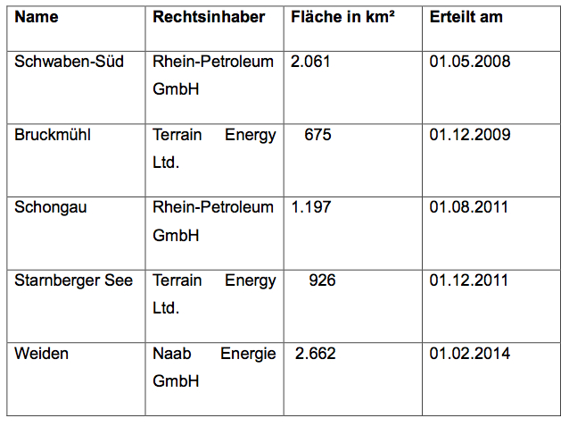 140620 Tabelle 3 Fracking-Anfrage