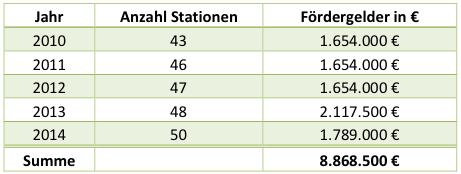 141117 Umweltstationen 2a