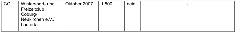 150108 SchA Schneekanonen Tab6