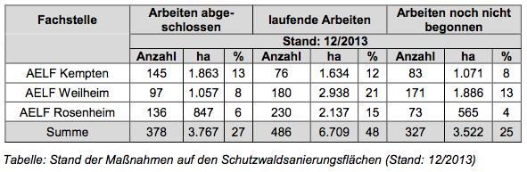 150817 Interpellation Tab zu 5.3a