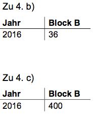 160314 SchA Brennelemente 4b-4c